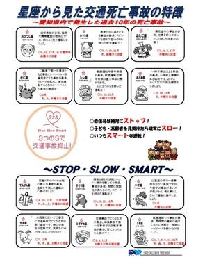 愛知県警が発表した「星座から見た交通死亡事故の特徴」