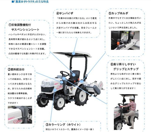 女性向けのトラクターなども登場(画像は井関農機のプレスリリース)