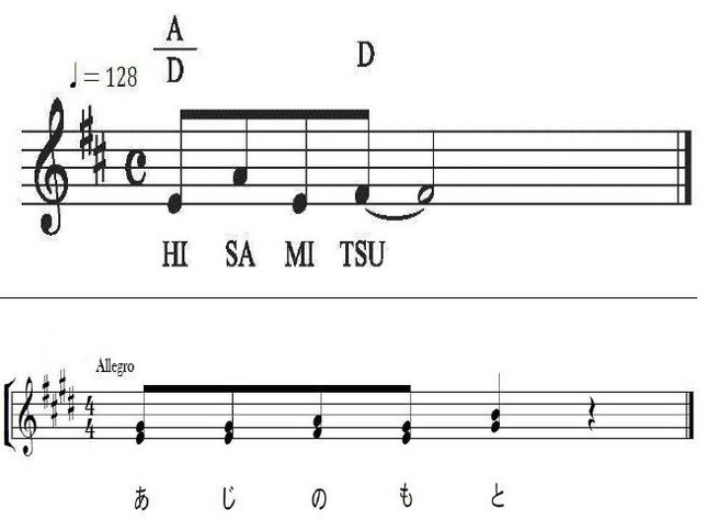 この音符で奏でられるメロディーが商標として登録された(特許庁資料から)