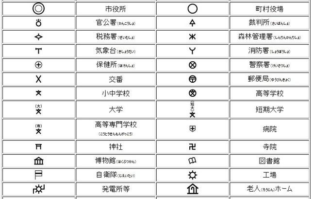 日本の地図記号、外国人には分かりづらいものもある(画像は、地図記号を公開している国土地理院のホームページ)