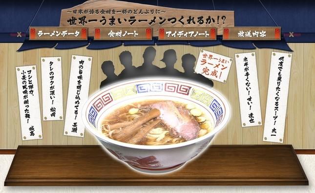 TOKIOの手による2年がかりの「究極」のラーメンが完成。それを「人殺し」呼ばわりで「炎上」騒ぎに(写真は「ザ!鉄腕!DASH!!」の公式ホームページのスクリーンショット)