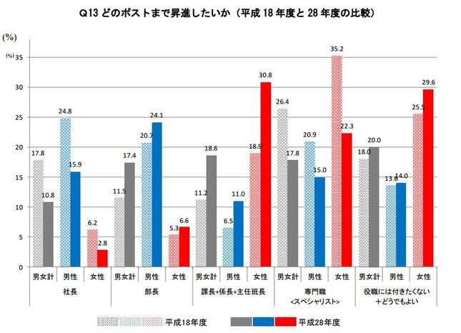 日本生産性本部の調査レポートより