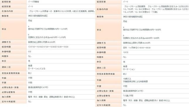 905円は「低すぎ」か(画像は同施設の求人情報。ハローワークの公式サイトより)