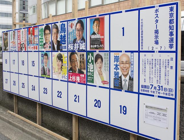 都知事選立候補者の選挙ポスター