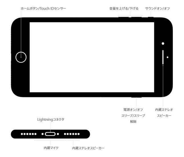 iPhone7の構造(アップルの公式サイトより)