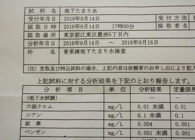 分析結果報告書の内容(写真は2016年9月16日撮影)