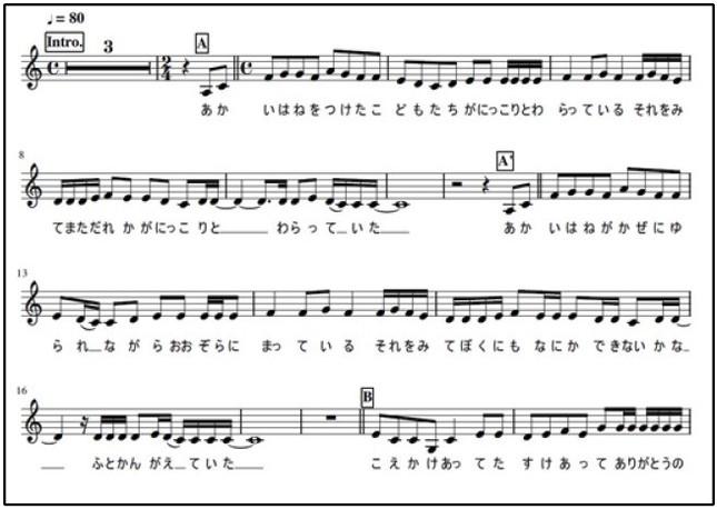 作成された楽曲の譜面(大阪大学産業科学研究所の発表資料より)