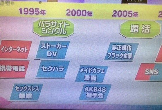 「AKB48握手会」の文字にビックリ!(写真は『クローズアップ現代+』のスクリーンショット)