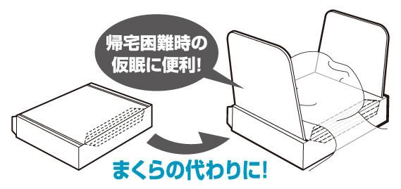 パッケージは組み立てて簡易まくらとして使える