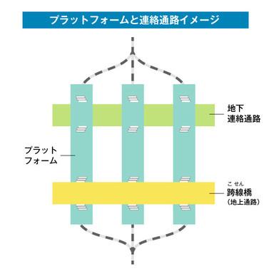 基本的な構造