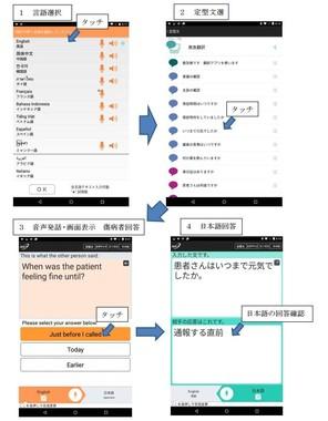 外国人の救急医療に不可欠なアプリとなるか(消防庁プレスリリースより)