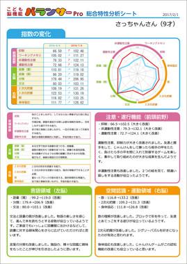 施設向けの測定サービス