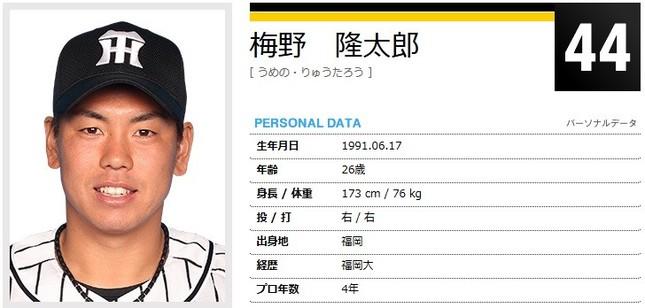 今季正捕手に定着している梅野隆太郎(画像は阪神タイガース公式サイトから)