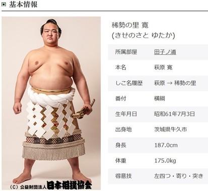 先場所で左腕を負傷(画像は日本相撲協会HPから)