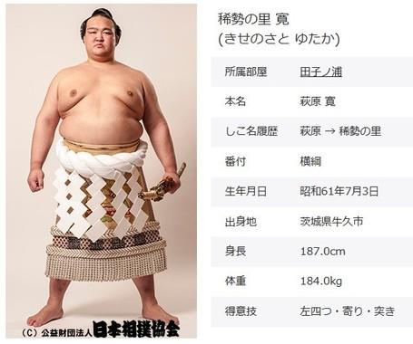 稀勢の里(日本相撲協会公式サイトから)
