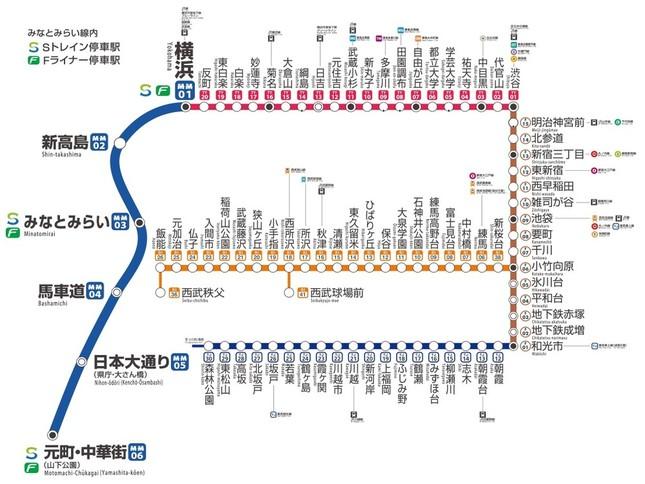 元町・中華街駅―横浜駅間(みなとみらい線)と、横浜駅―渋谷駅間(東急東横線)は、直通運転を行っている(画像は横浜高速鉄道の公式サイトから)