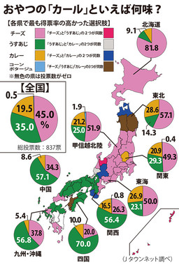 Jタウンネットの調査結果(2014年9月9~29日実施)