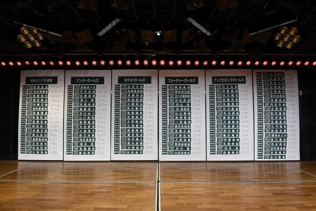 「速報」結果は東京・秋葉原のAKB48劇場で発表された(c)AKS