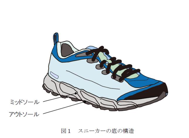 スニーカーの靴の構造(消費者安全調査委員会の発表資料より)