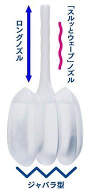 ジャバラ型容器の「コトブキ浣腸ひとおし40」(ムネ製薬の発表資料より)