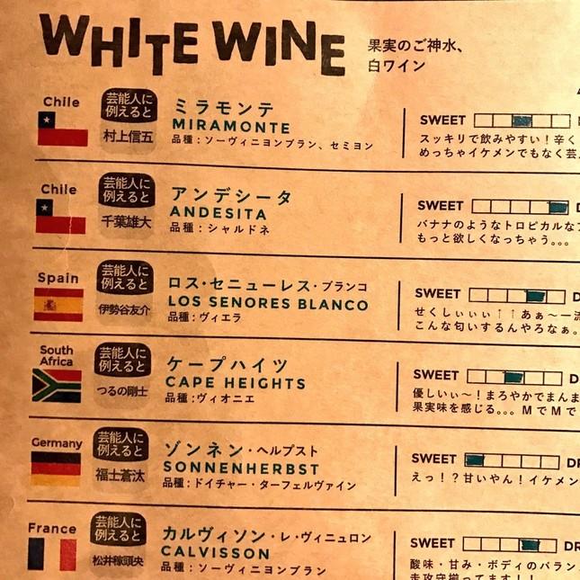 目を引く「芸能人に例えると」欄。こちらは白ワイン(写真提供:井口エリ(ちぷたそ)さん)