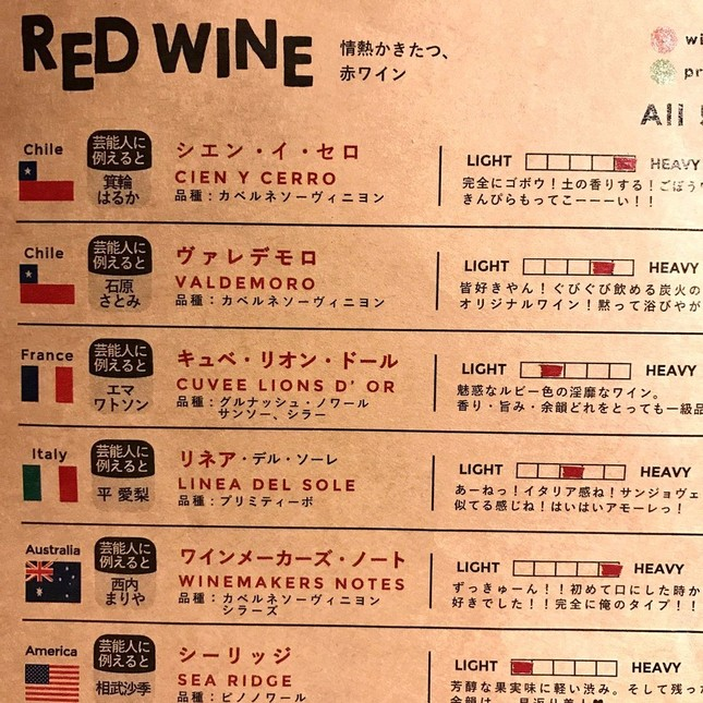 白ワイン同様、赤ワインにもお店の一言コメントが書かれている(写真提供:井口エリ(ちぷたそ)さん)