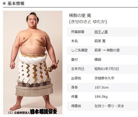 横綱・稀勢の里(画像は日本相撲協会ウェブサイトから)