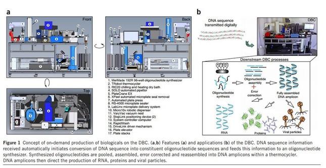 世界初となる生体転送装置の全貌は意外にコンパクト(画像はSGIが発表したDBCコンセプト図)