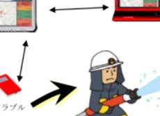 消防隊員を大敵「熱中症」から守る端末 消防服の温度から予測、大阪市大が開発