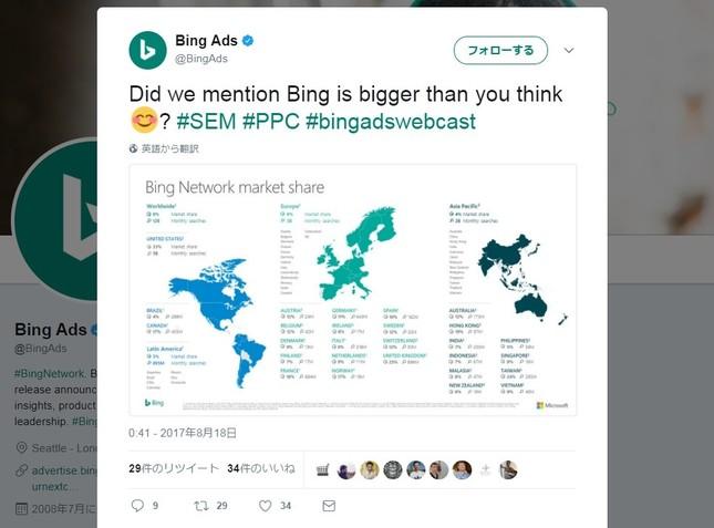 「Bing Ads」のツイート