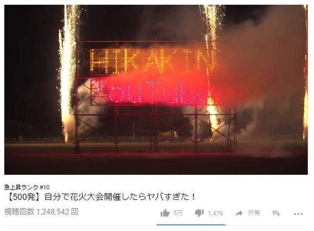 「HIKAKIN YouTube」の仕掛け花火も(動画より)