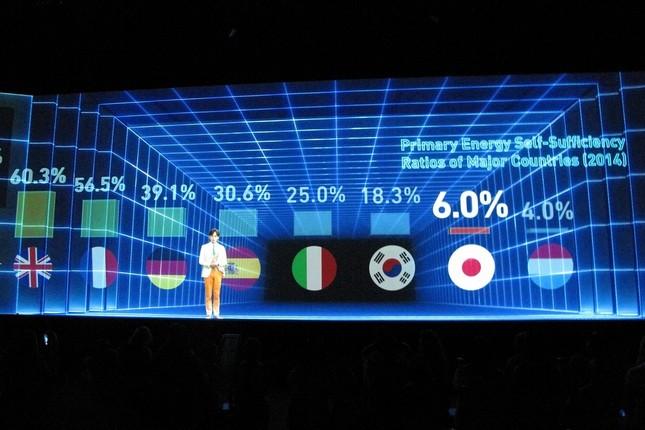 日本館では資源に乏しい日本のエネルギー事情を紹介している