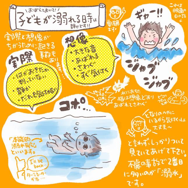 「教えて!ドクター」に掲載された、溺水を描いたイラスト(坂本昌彦医師ご提供)