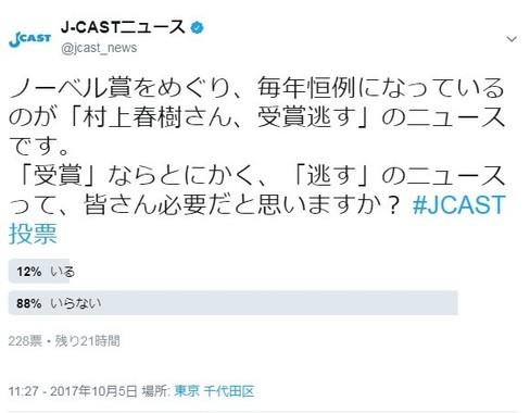 J-CASTニュースがツイッターで実施した投票