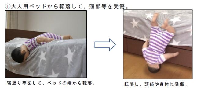大人用ベッドから転落する事故のイメージ。幼児はダミー人形(消費者庁の発表資料より)