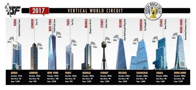 高層ビルの階段を上りきるタイムを競う(画像はプレスリリースより)