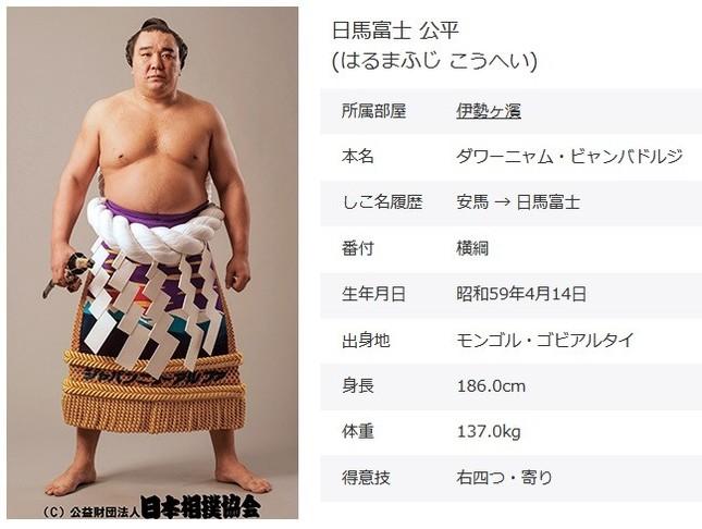 横綱・日馬富士(日本相撲協会の公式サイトから)