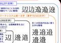 草なぎ剛の「なぎ」の漢字も文字化けしない! 漢字6万字「国際規格化」のインパクト