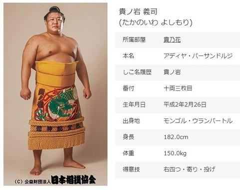 十両・貴ノ岩(画像は日本相撲協会の公式サイトから)