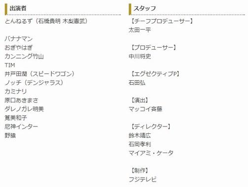 公式サイトの出演者一覧。確かに「野猿」の名が