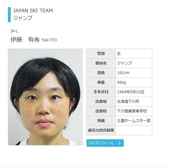 伊藤有希選手(画像は「全日本スキー連盟」公式サイトより)
