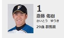 斎藤佑樹投手(球団のHPより)