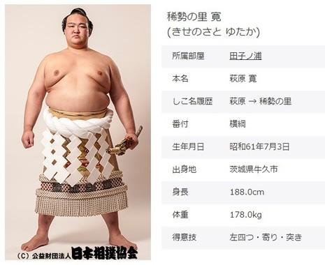 稀勢の里(画像は、日本相撲協会公式サイトのスクリーンショット)