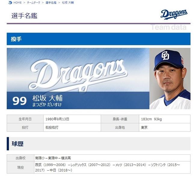松坂大輔投手(中日ドラゴンズの球団サイト・選手名鑑より)