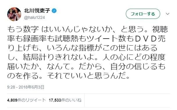 6月3日の北川さんのツイートより(一部加工)