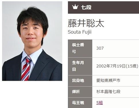 日本将棋連盟公式サイトより