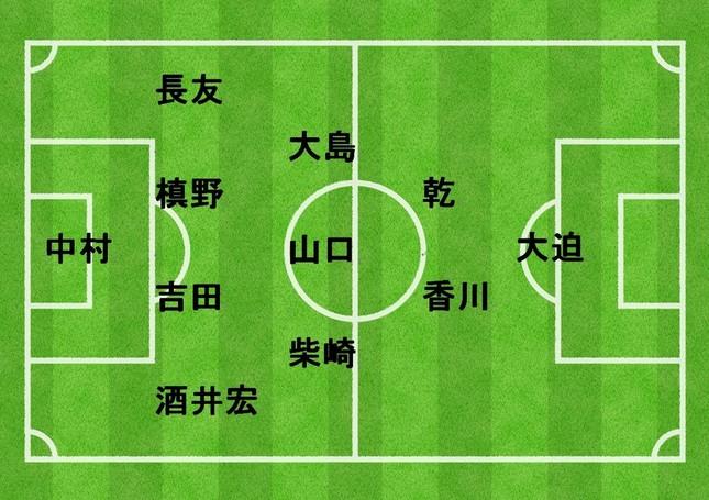 川口能活選手が「スーパーサッカー」(TBS系)で提案したスタメンを再現。フォーメーションは4-3-2-1。