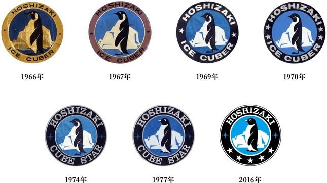 歴代ペンギンマークの一覧