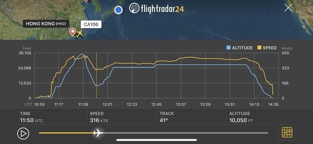 航空機の位置を表示するウェブサイト「フライトレーダー24」によると、13分で7000メートル以上降下した