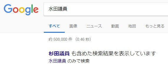 Google検索の結果。「水田議員」でググる人が多いらしい
